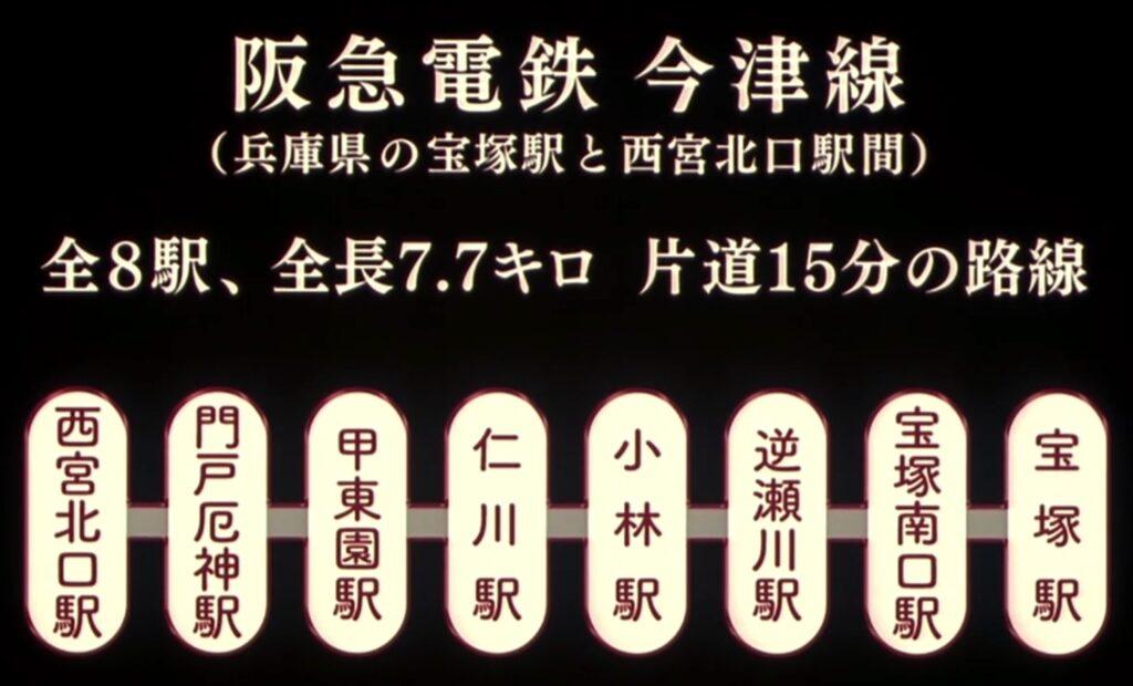 阪急電車-今津線